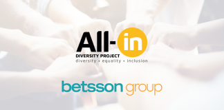 Betsson Group Diversity