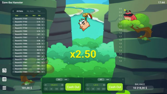 Evoplay, a game development studio, has debuted its 'cutest' multiplayer instant game, Save the Hamster, available on its platform now.