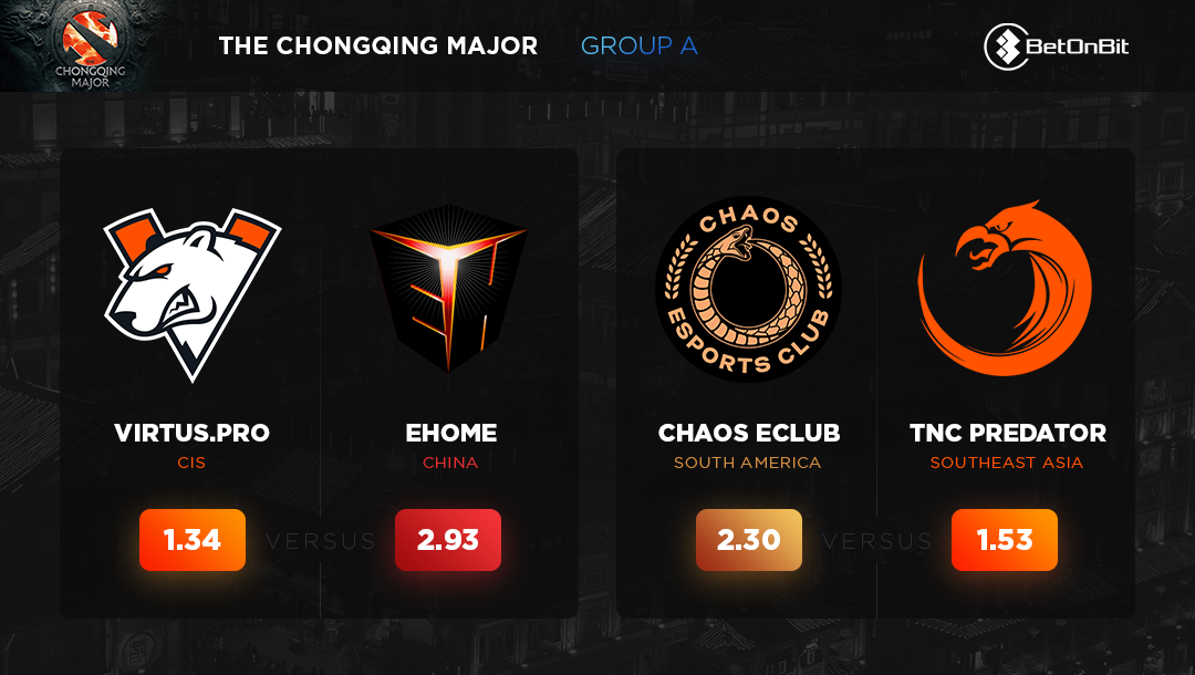 Group A - ESI Gambling Report: Where's the value in Chongqing?