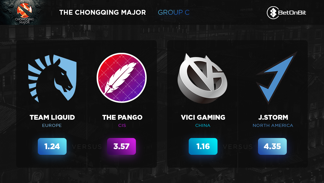 Group C - ESI Gambling Report: Where's the value in Chongqing?