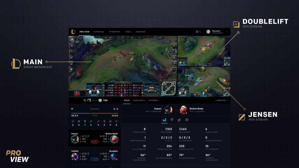 Pro View Image zfn6pnymfv06qno4ecvy 1024x576 - Riot Games announces subscription streaming service