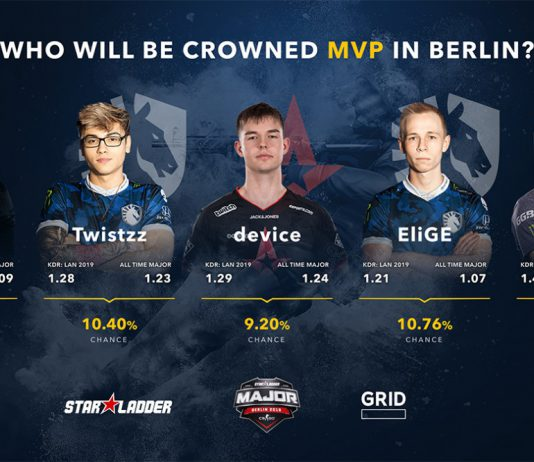 GRID StarLadder Berlin Major