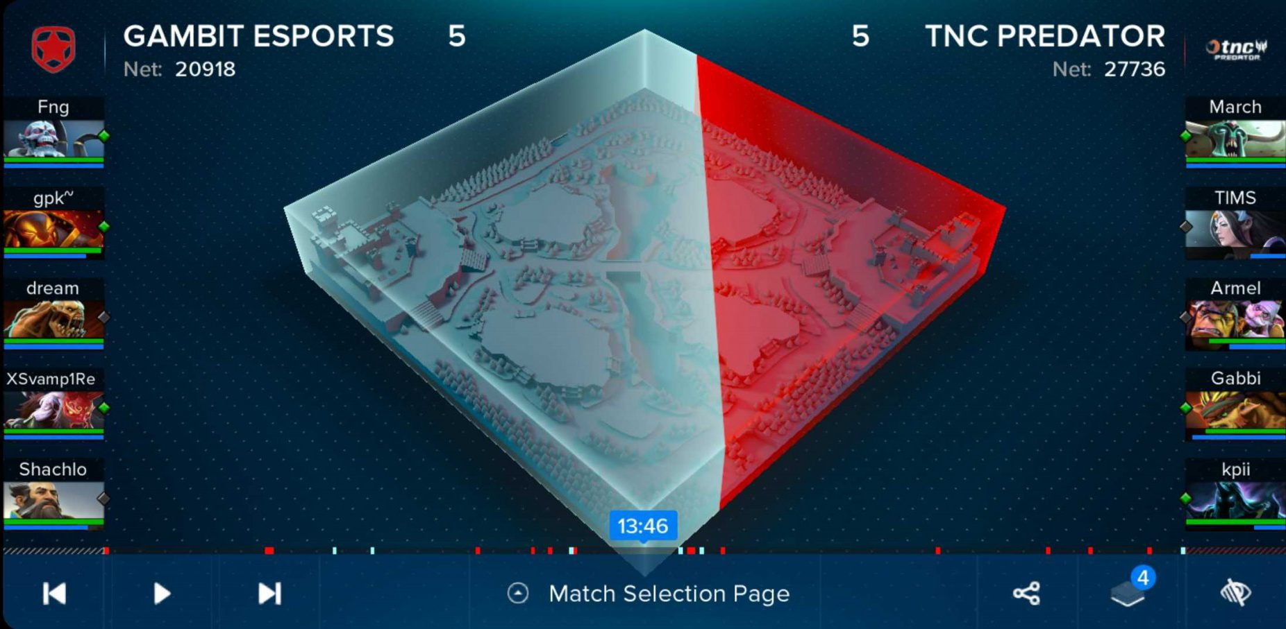 DC Labs' new model predicts Dota 2 matches with 85 percent accuracy
