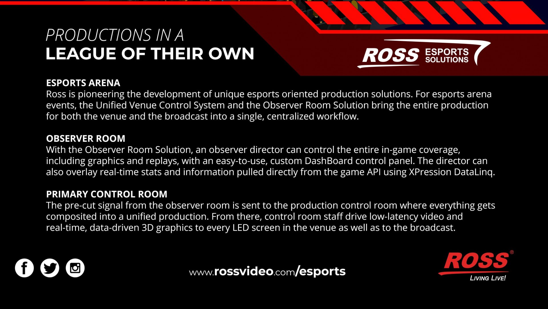Ross Video Esports Graphics