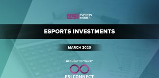 Esports Investments March 2020