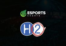 H2 Interactive Esports Charts Deal