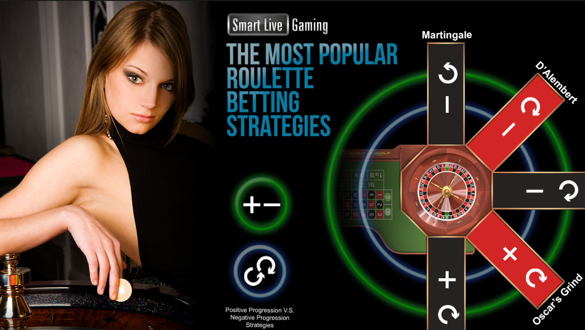 Smart Live Gaming